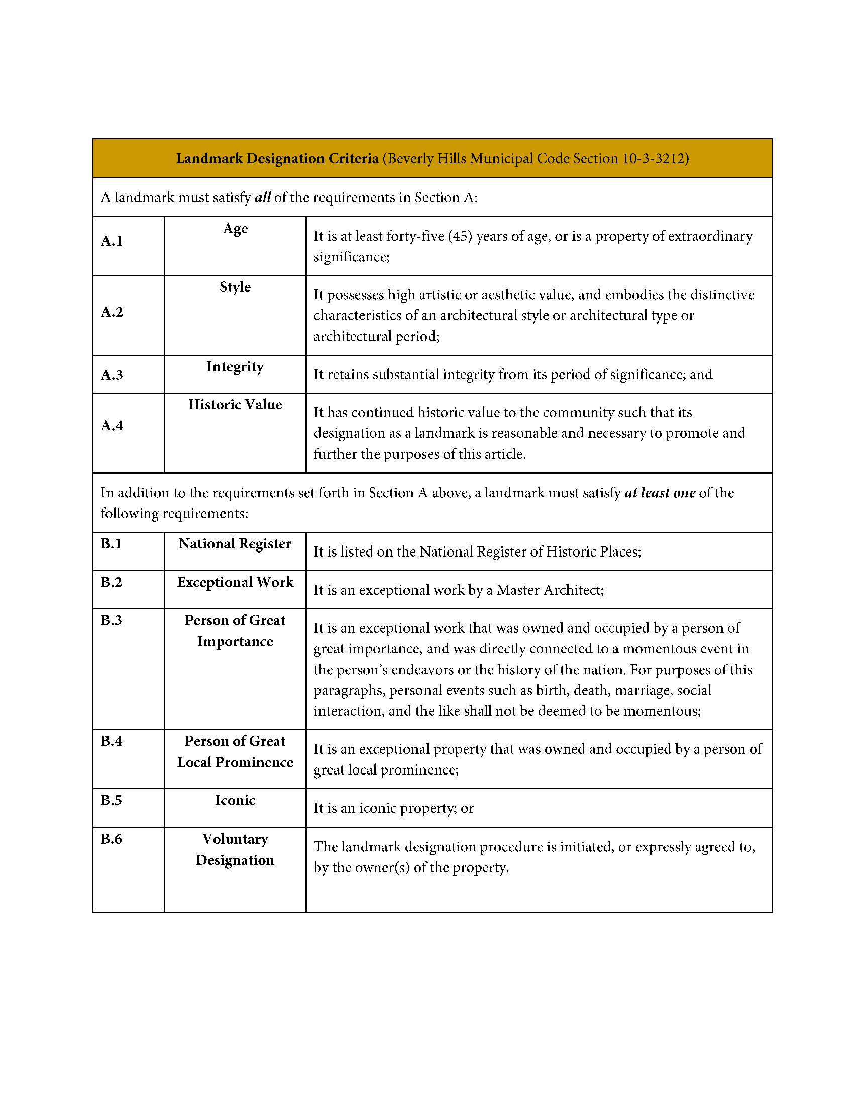 criteria for landmark designation