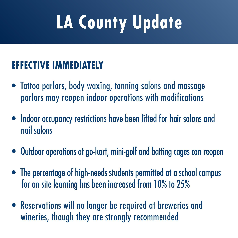 10.23 LA County